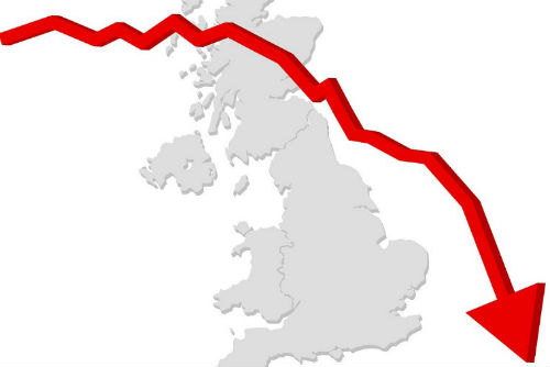 Graph of Heating Oil Prices In Great Britain