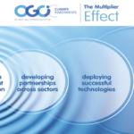 OGCI Announces $1 Billion Investment in Low Emissions Technologies